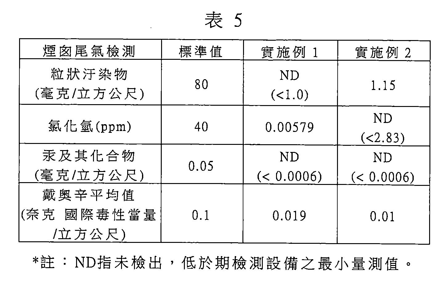 Figure 106130287-A0101-12-0014-6