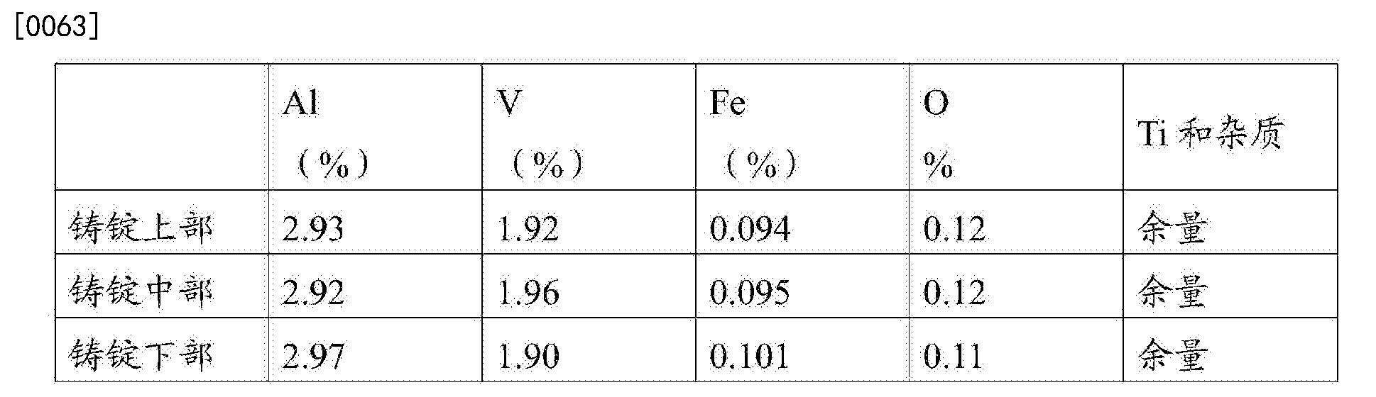 Figure CN105525142BD00071