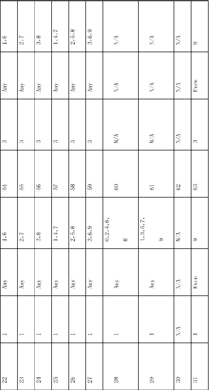 Figure CN101478824BD00071