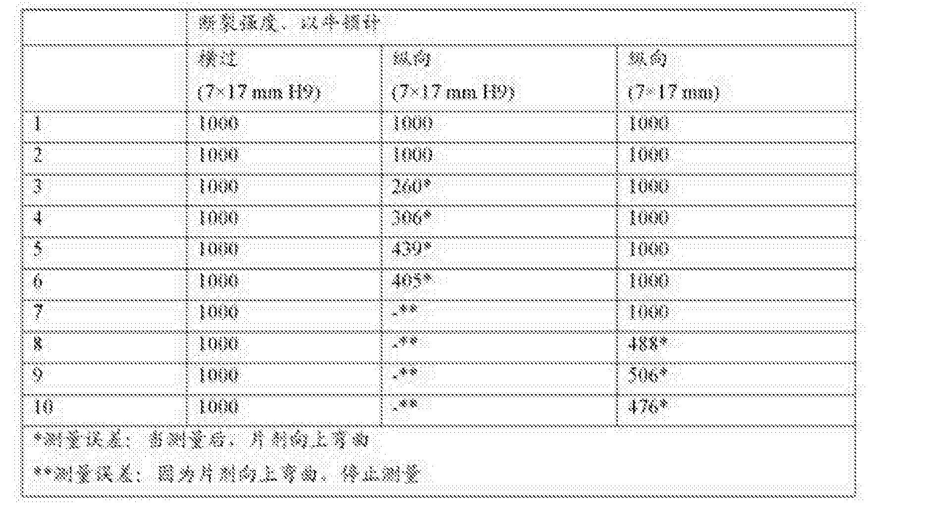Figure CN104394851BD00482