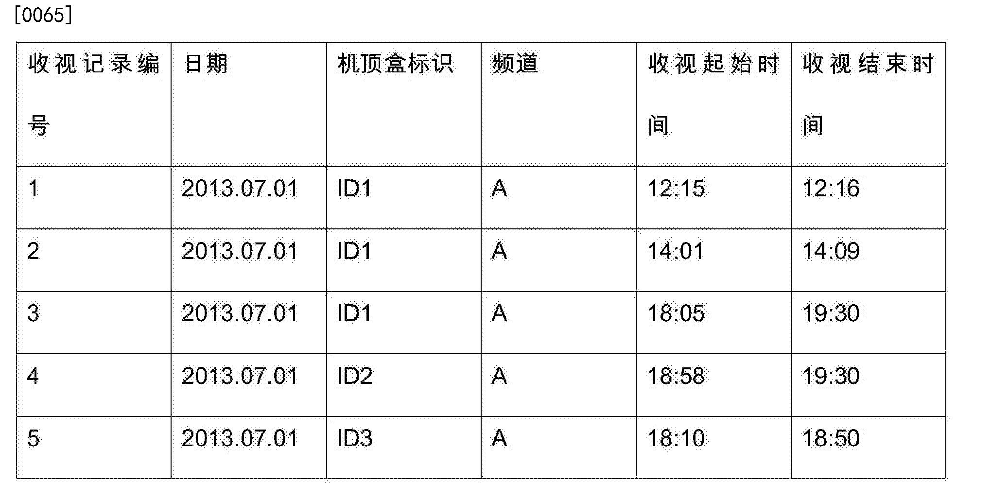 Figure CN104980800BD00081