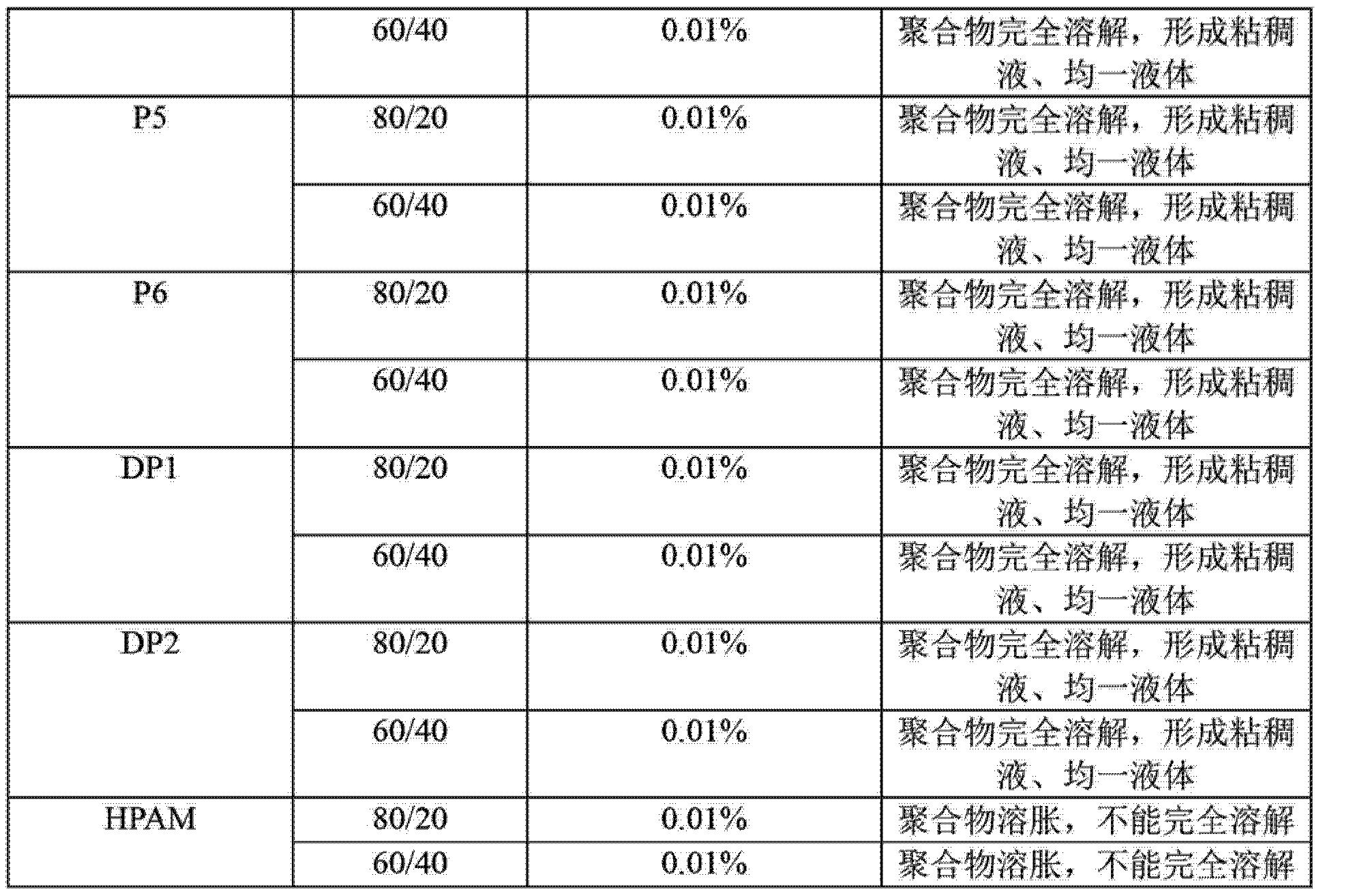 Figure CN104250339AD00291