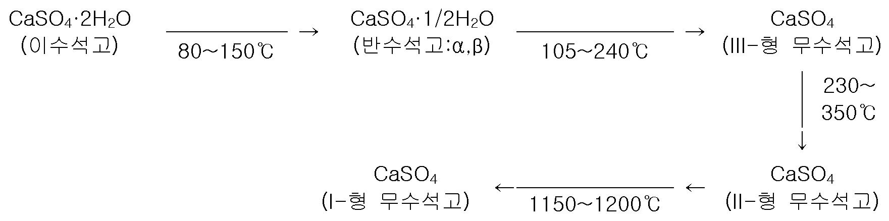 Figure 112008052522222-pat00001