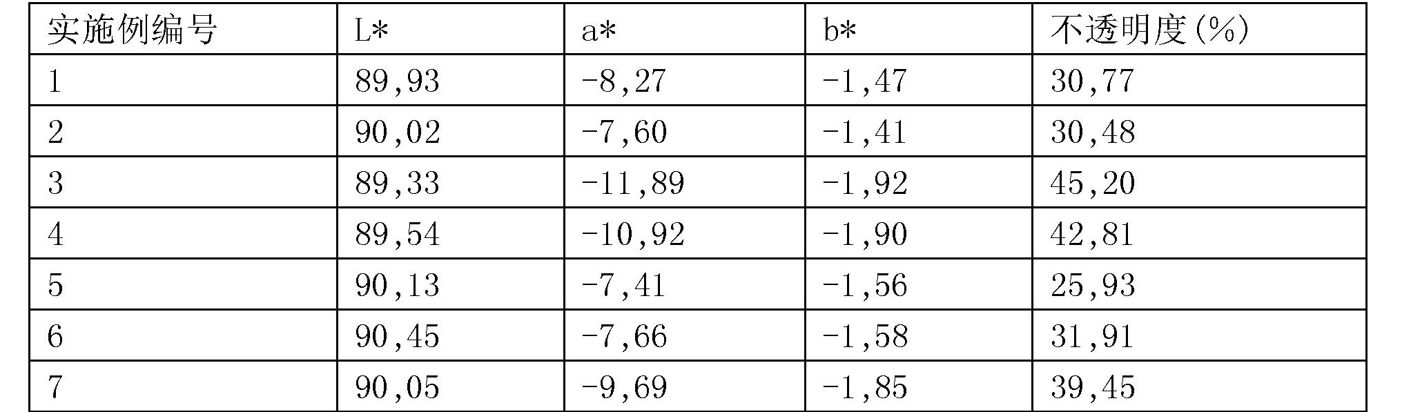 Figure CN108289776AD00232