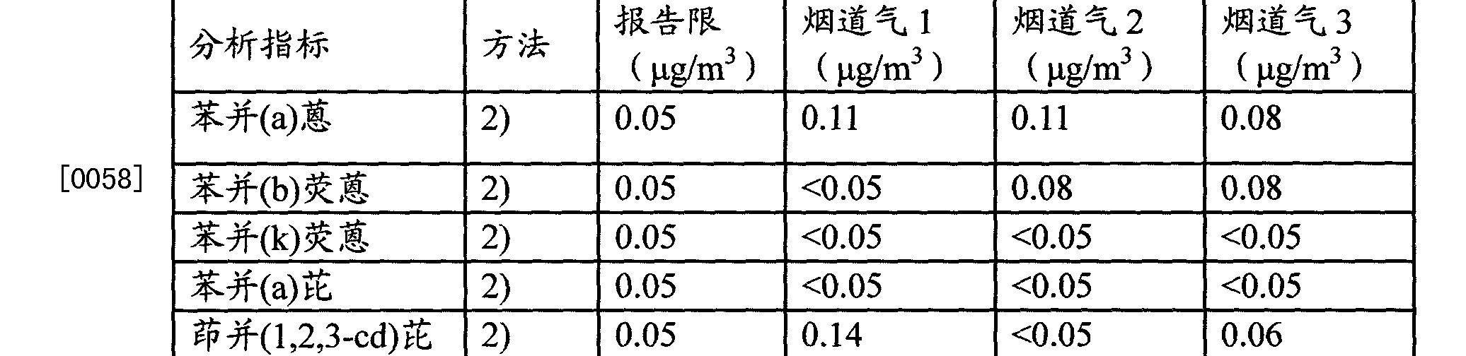 Figure CN102218446BD00102