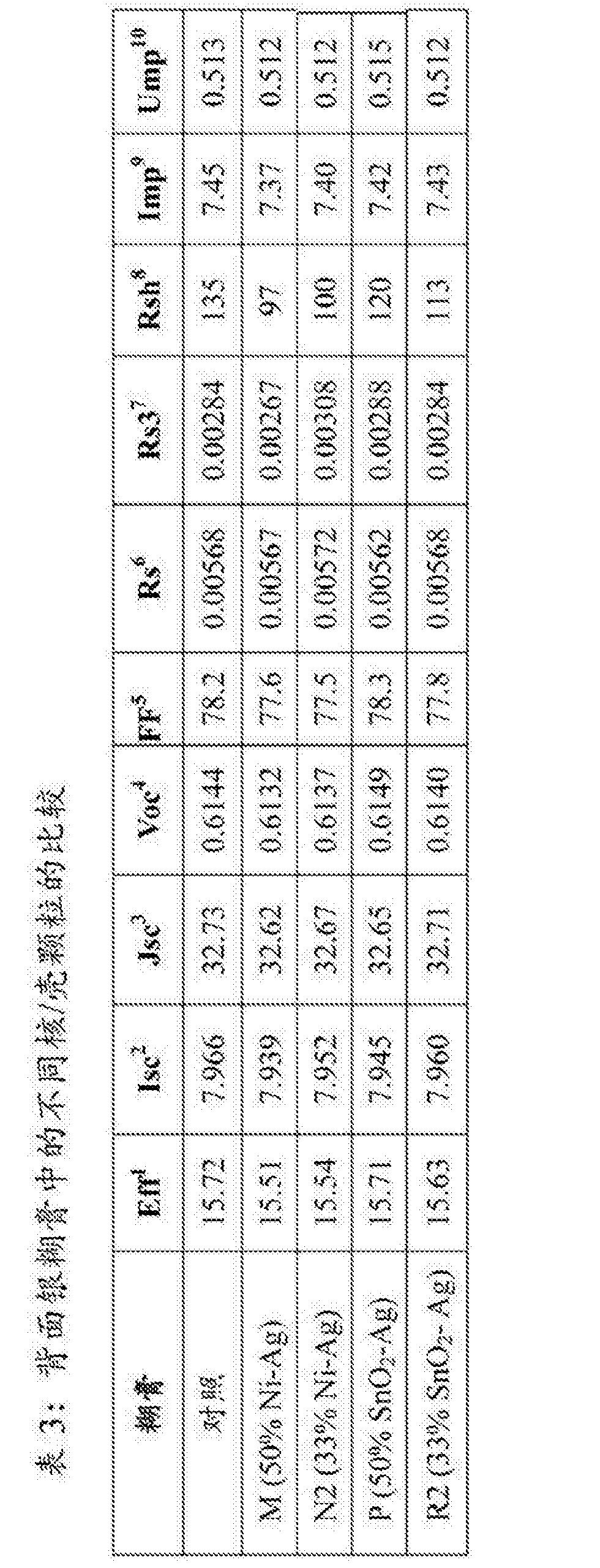 Figure CN103443867BD00101