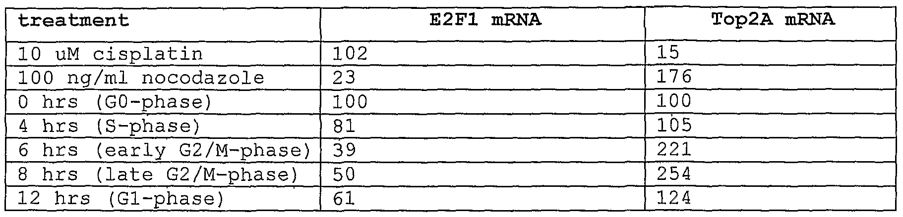 WO2005013901A2 - Oligomeric compounds and compositions for