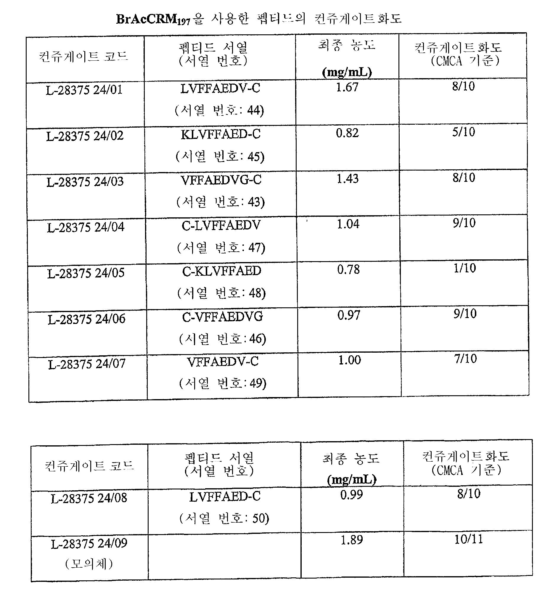 Figure 112011068200653-pat00027