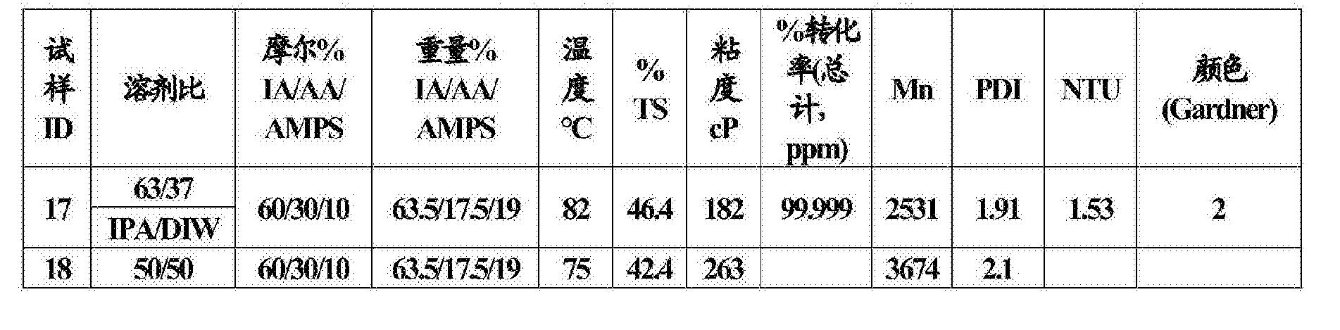 Figure CN106574018AD00372