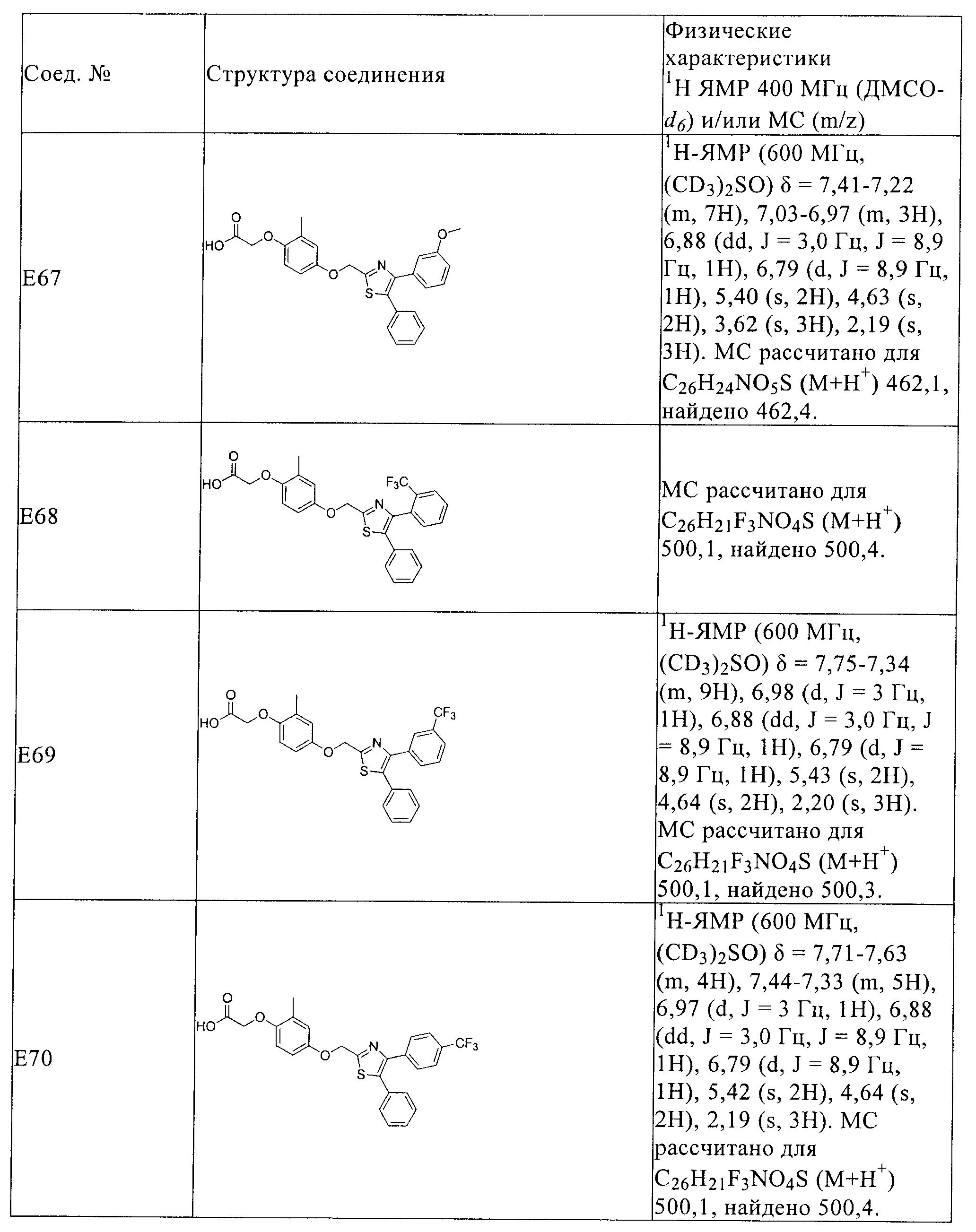 Figure 00000092