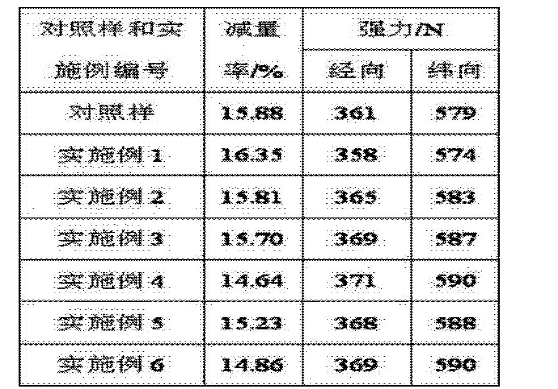 Figure CN103757885AD00061