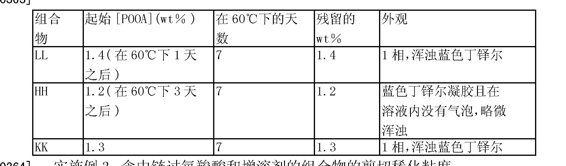 Figure CN1909808BD00472