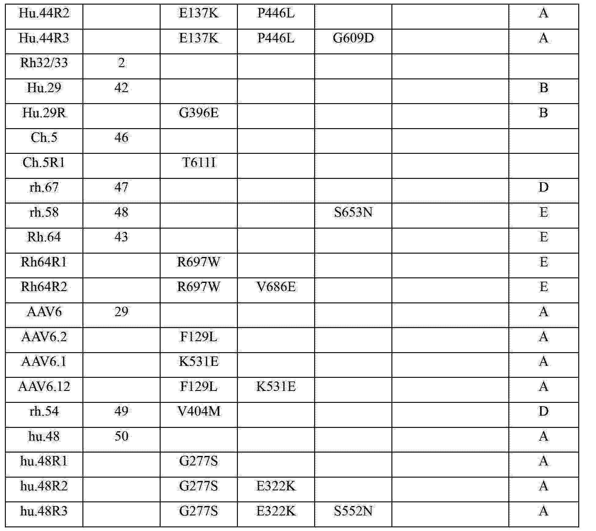 Figure CN102994549AD00271