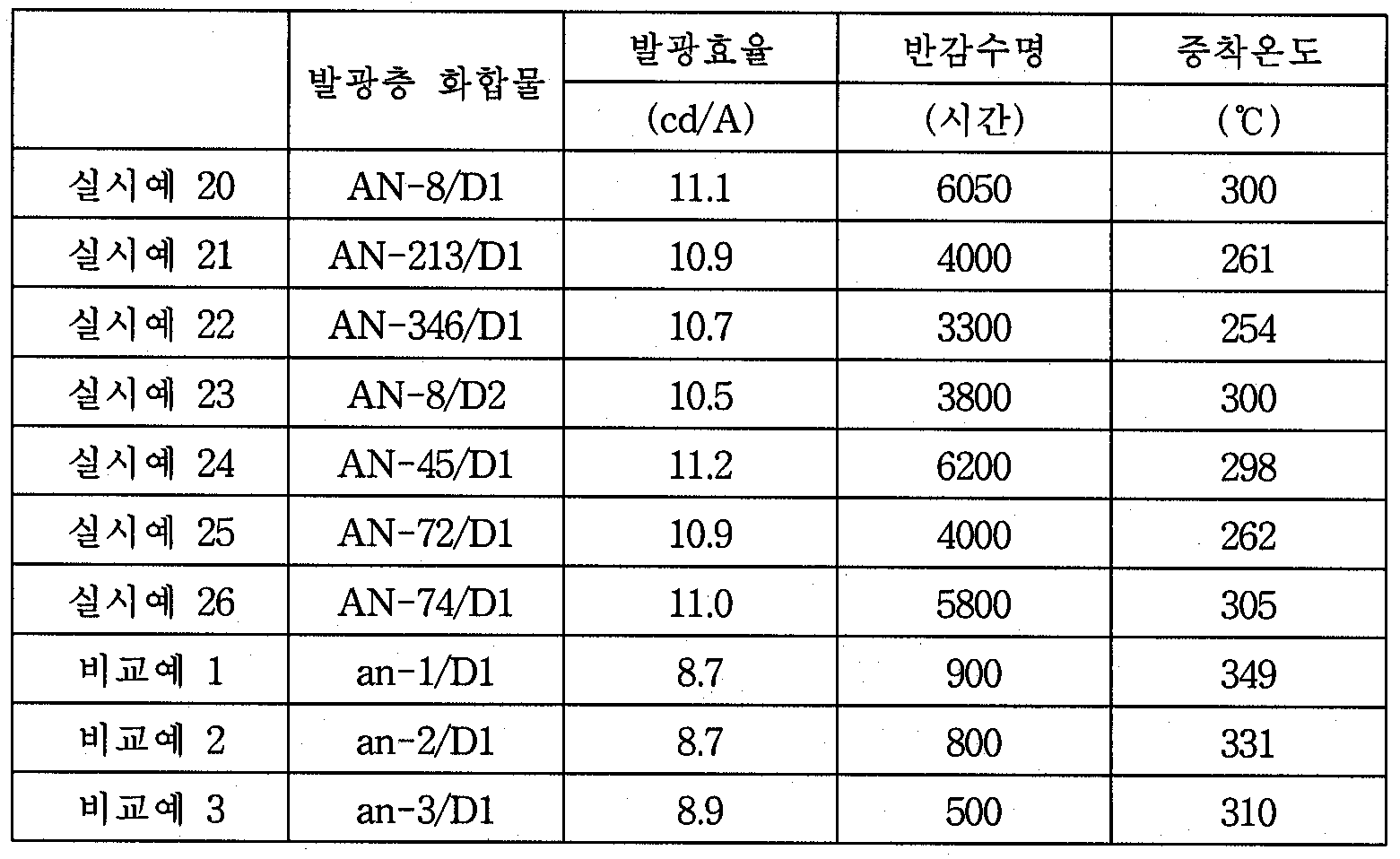 Figure 112006030372375-pct00044