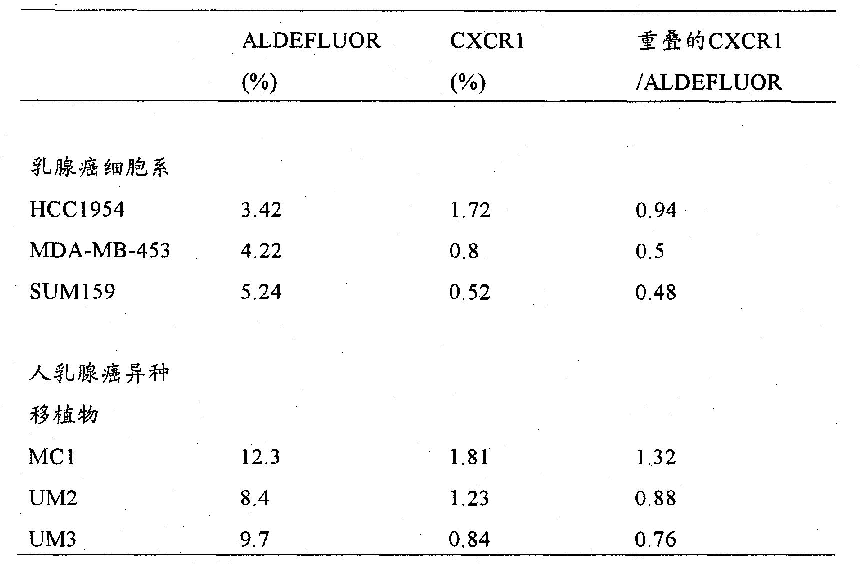 Figure CN102272599BD00721