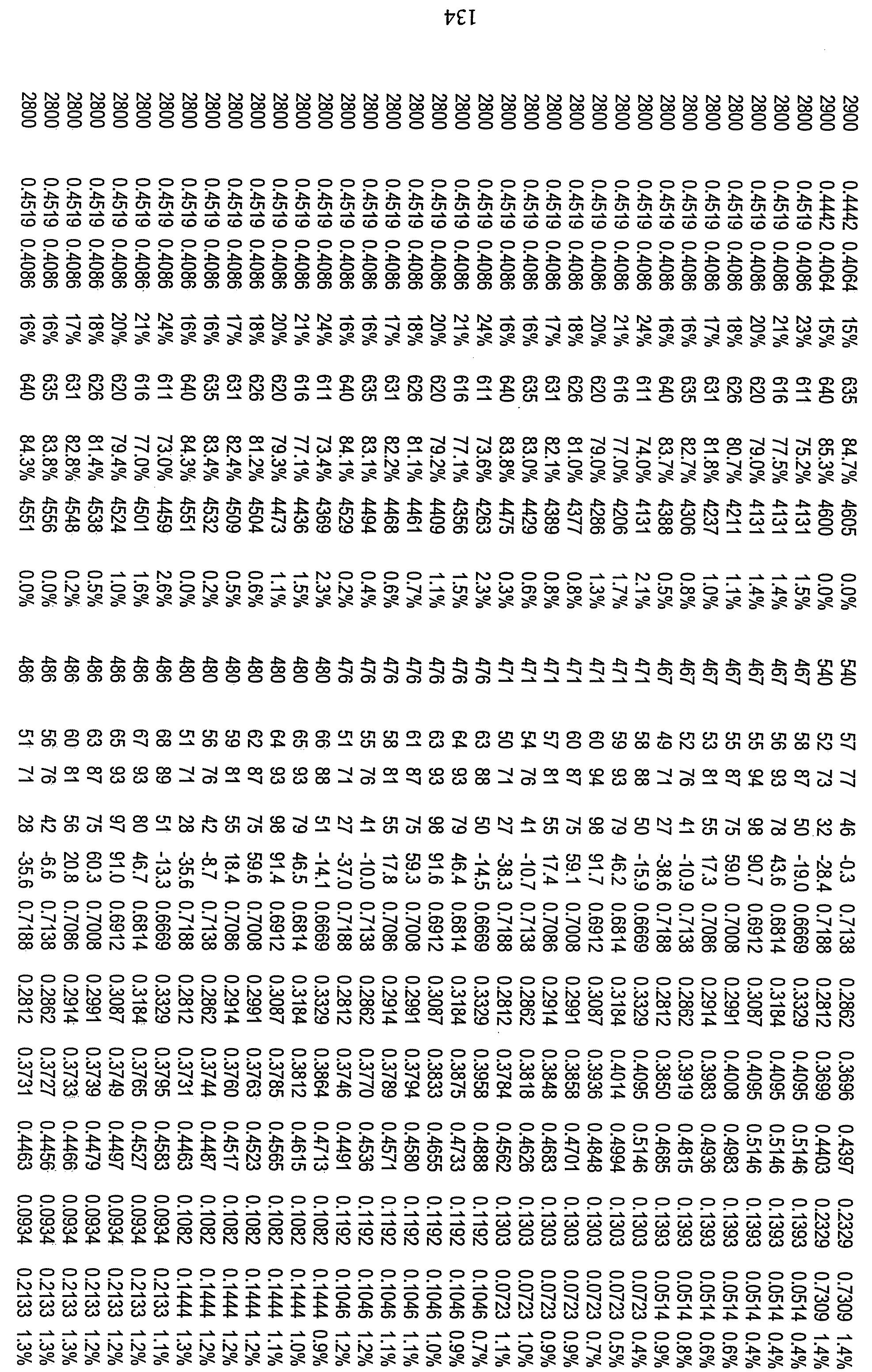Figure 112010029469117-pct00100