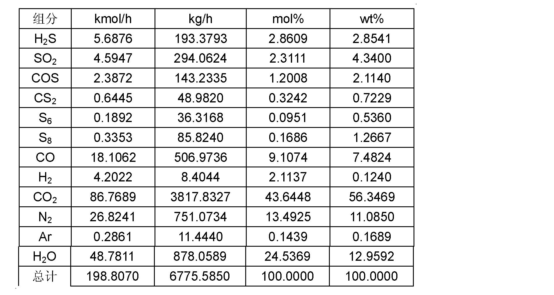 Figure CN102198365BD00071