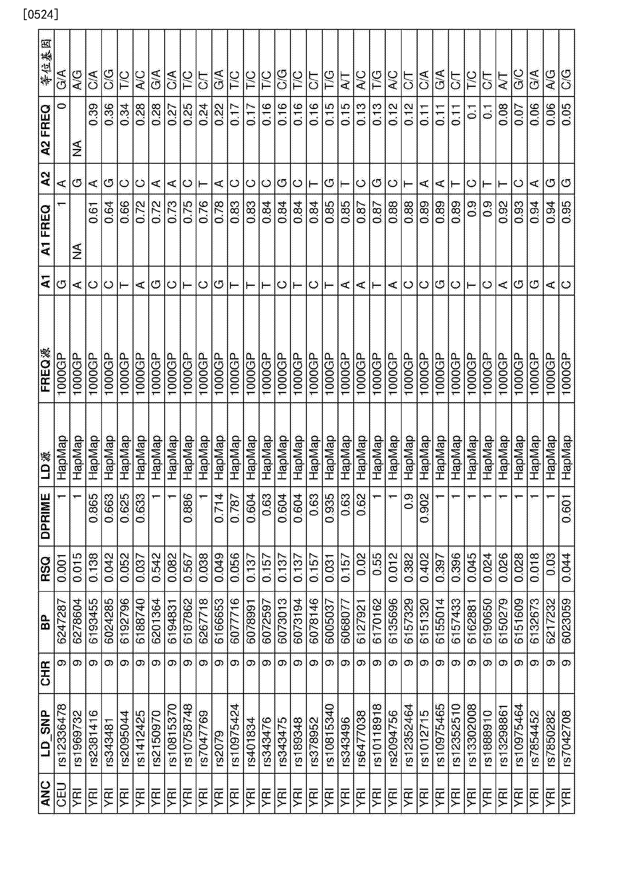 Figure CN107109494AD01951
