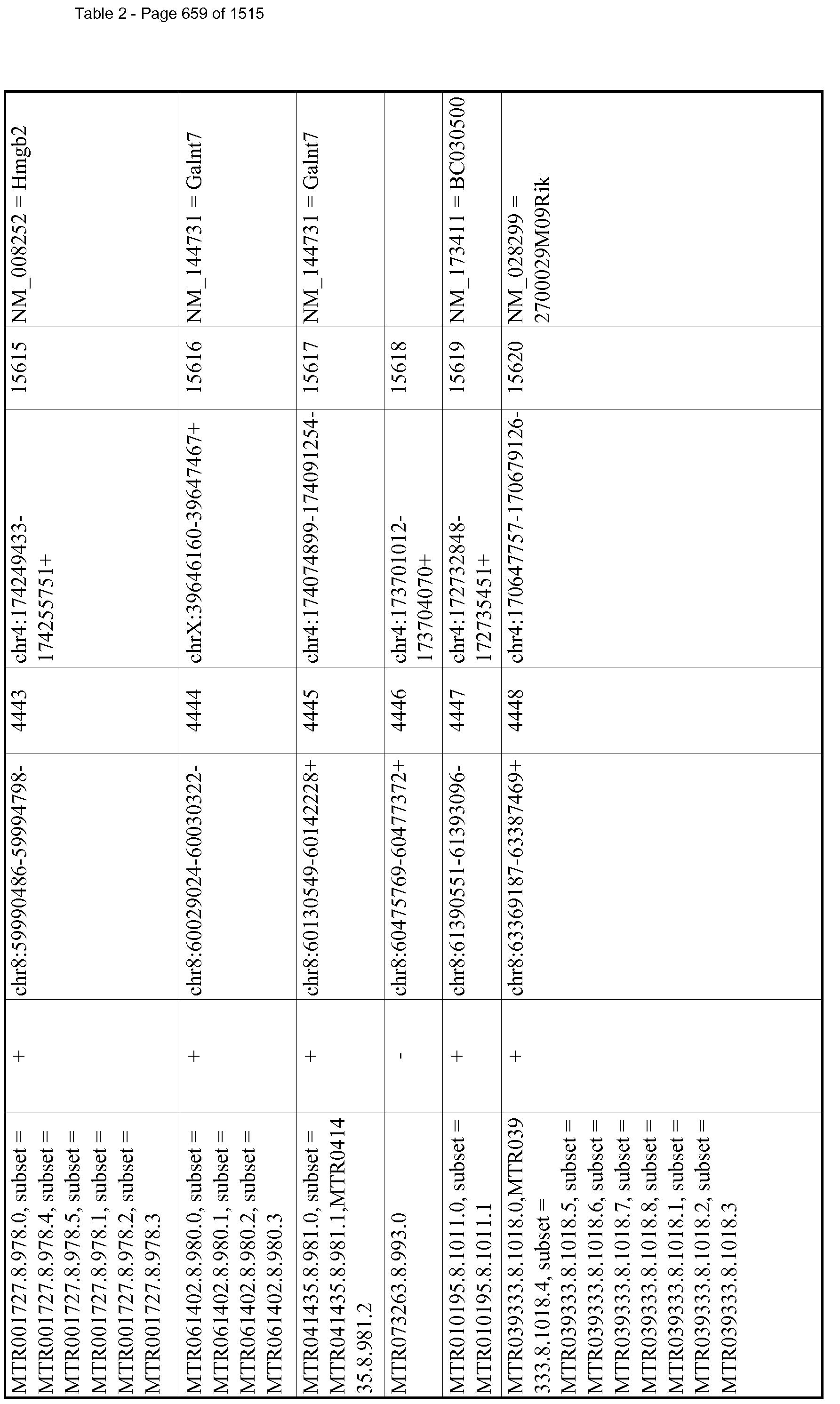 Figure imgf000827_0001