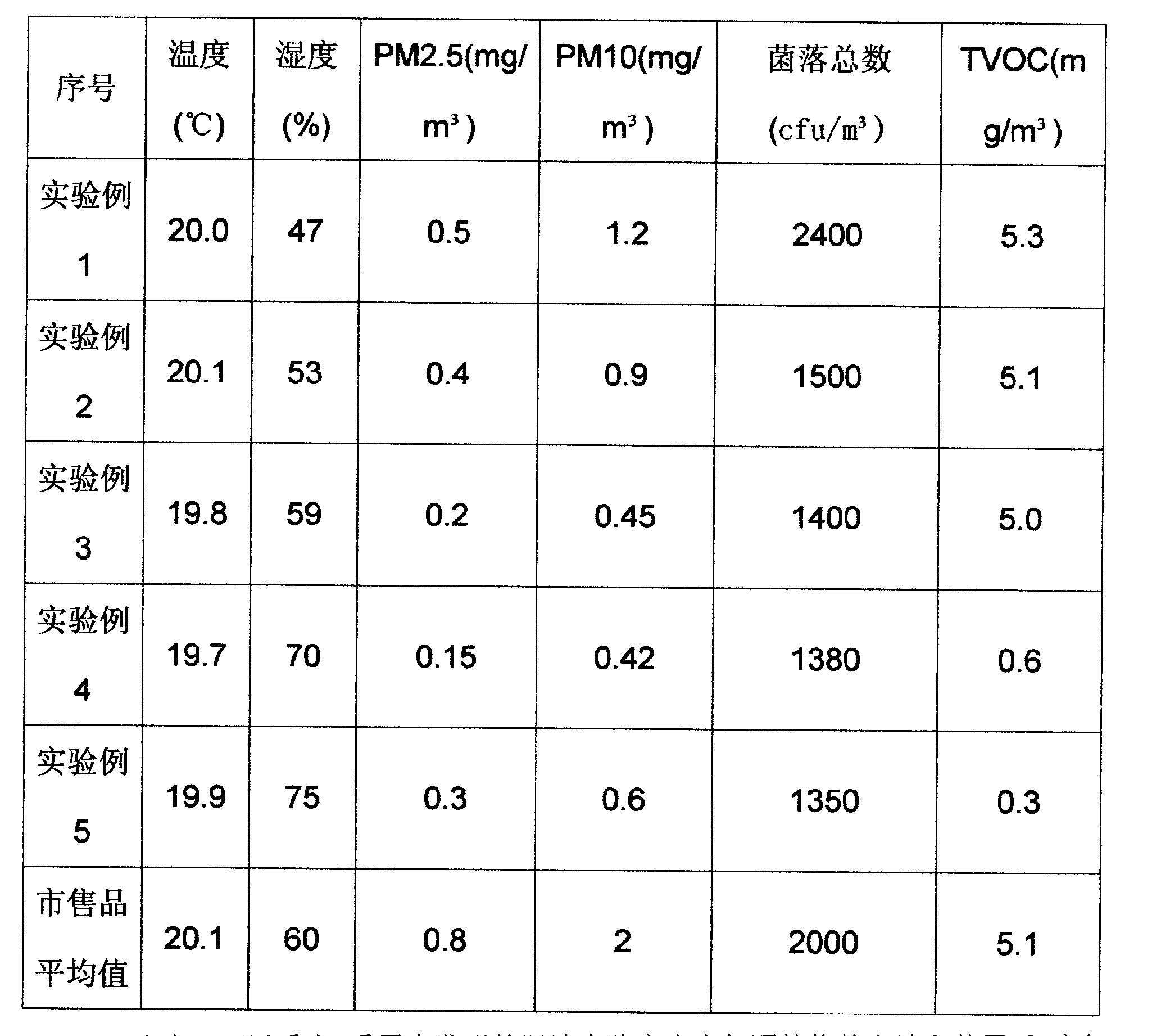 Figure CN103486675AD00071