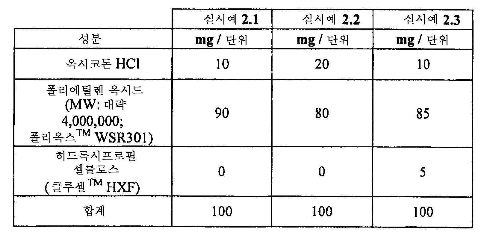 Figure 112011082183604-pat00006