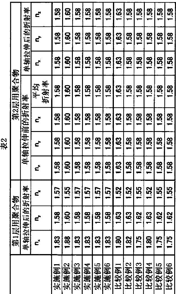 Figure CN102652063BD00301