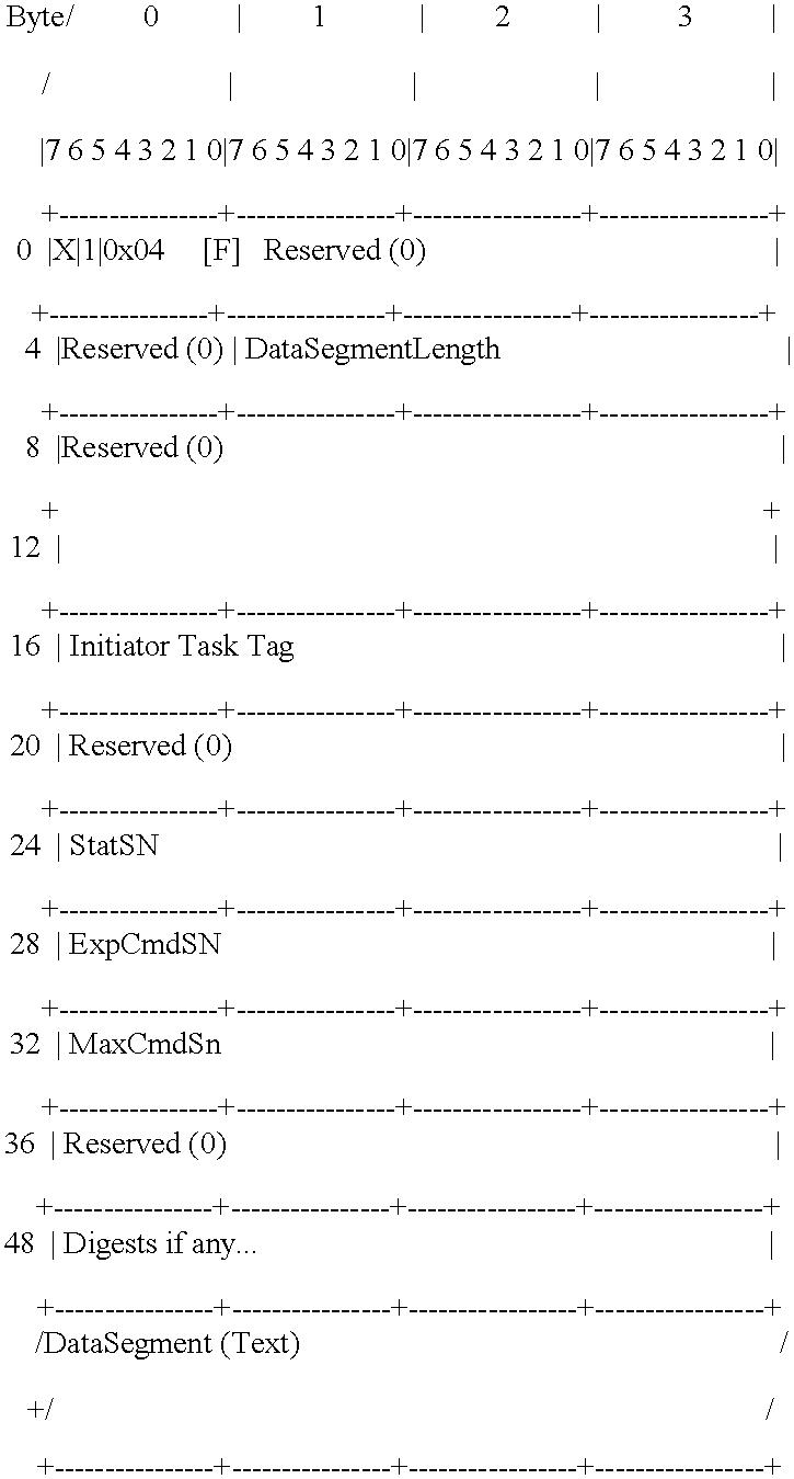Figure US20020029281A1-20020307-C00004