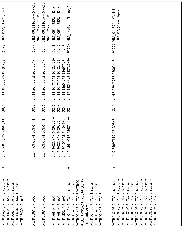 Figure imgf000737_0001