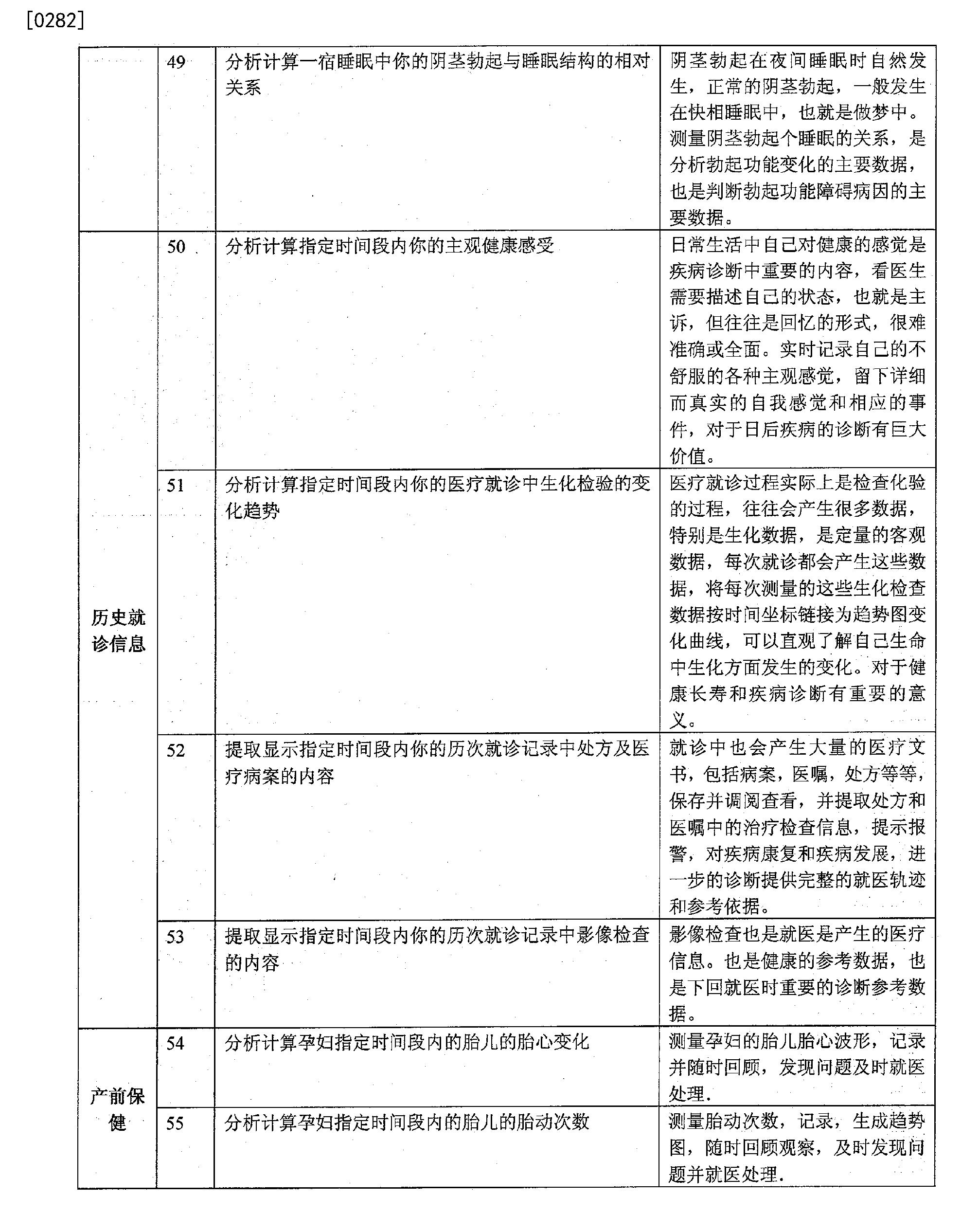 Figure CN103793593BD00371