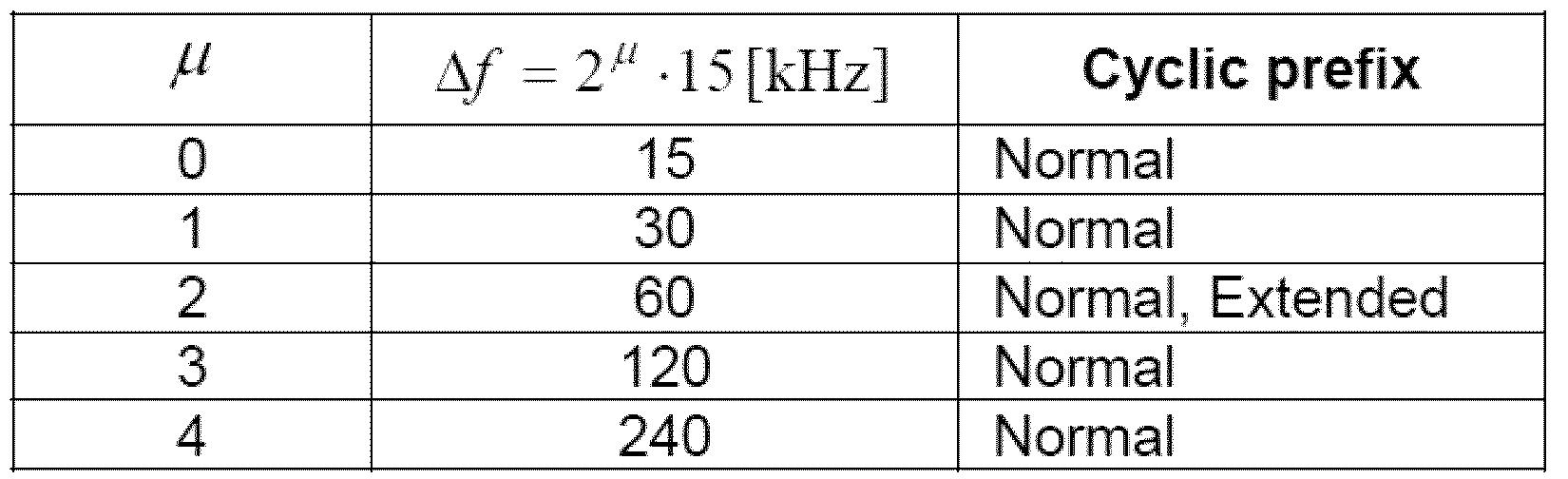 Figure PCTKR2018008827-appb-T000001