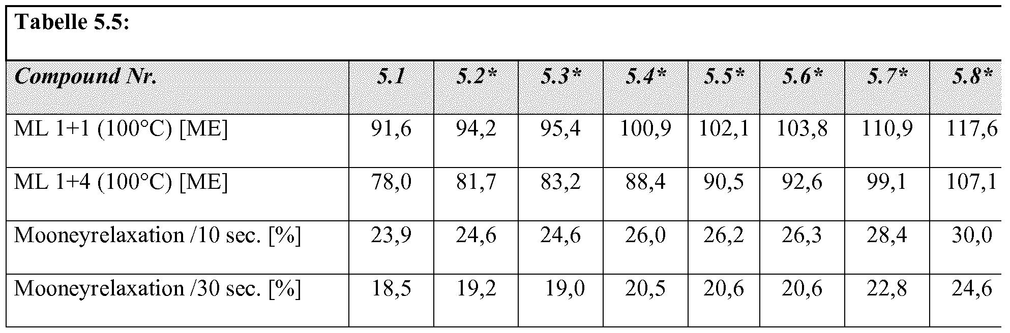 Wo2013117762a1 Mikrogelhaltige Laufflächenmischung Für