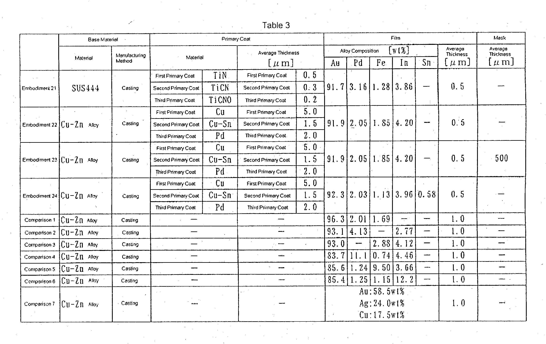 Figure US20030224201A1-20031204-P00003