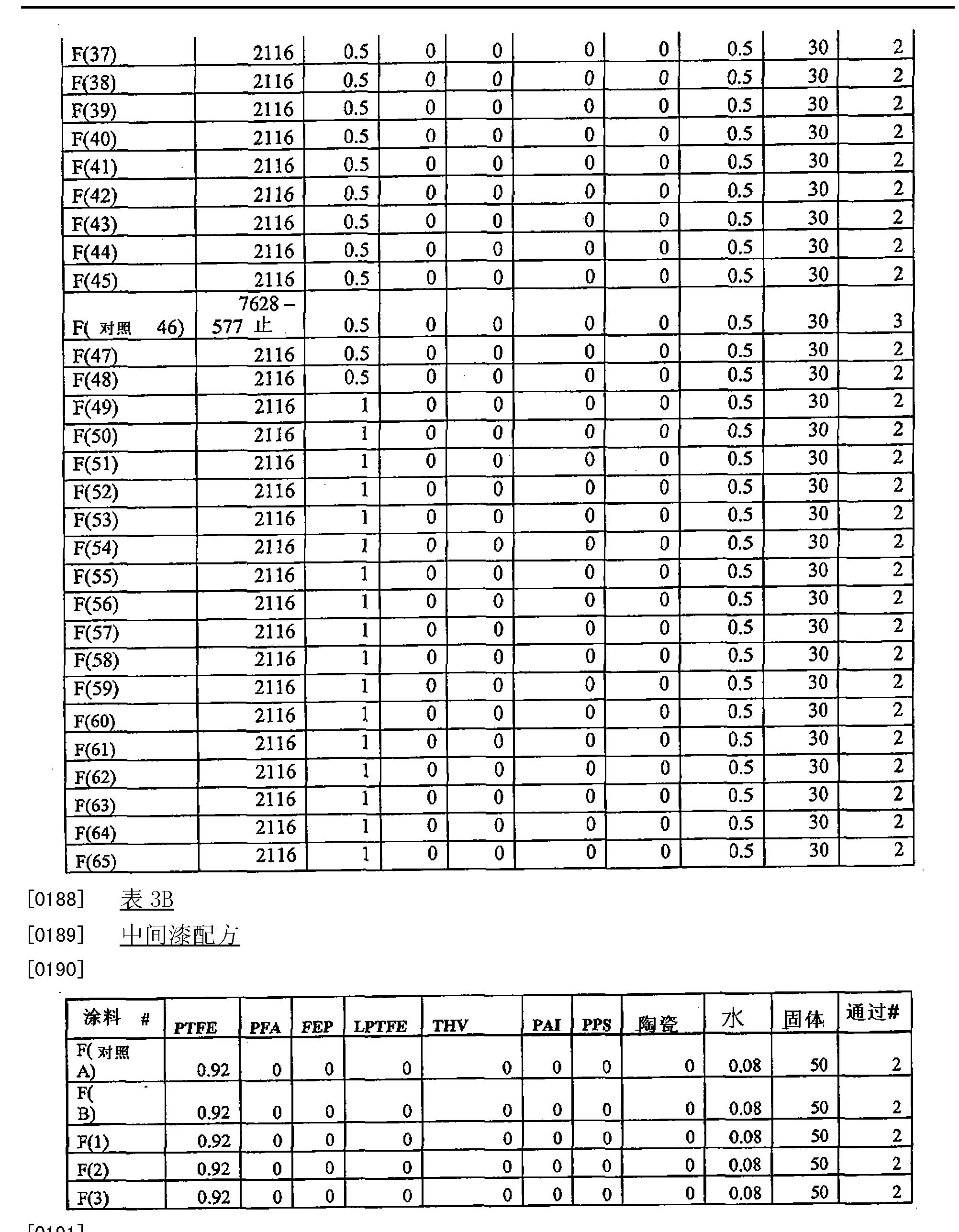 Figure CN102216384BD00231