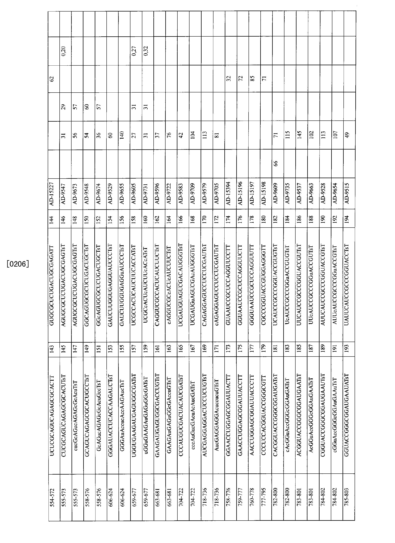 Figure CN103614375AD00341