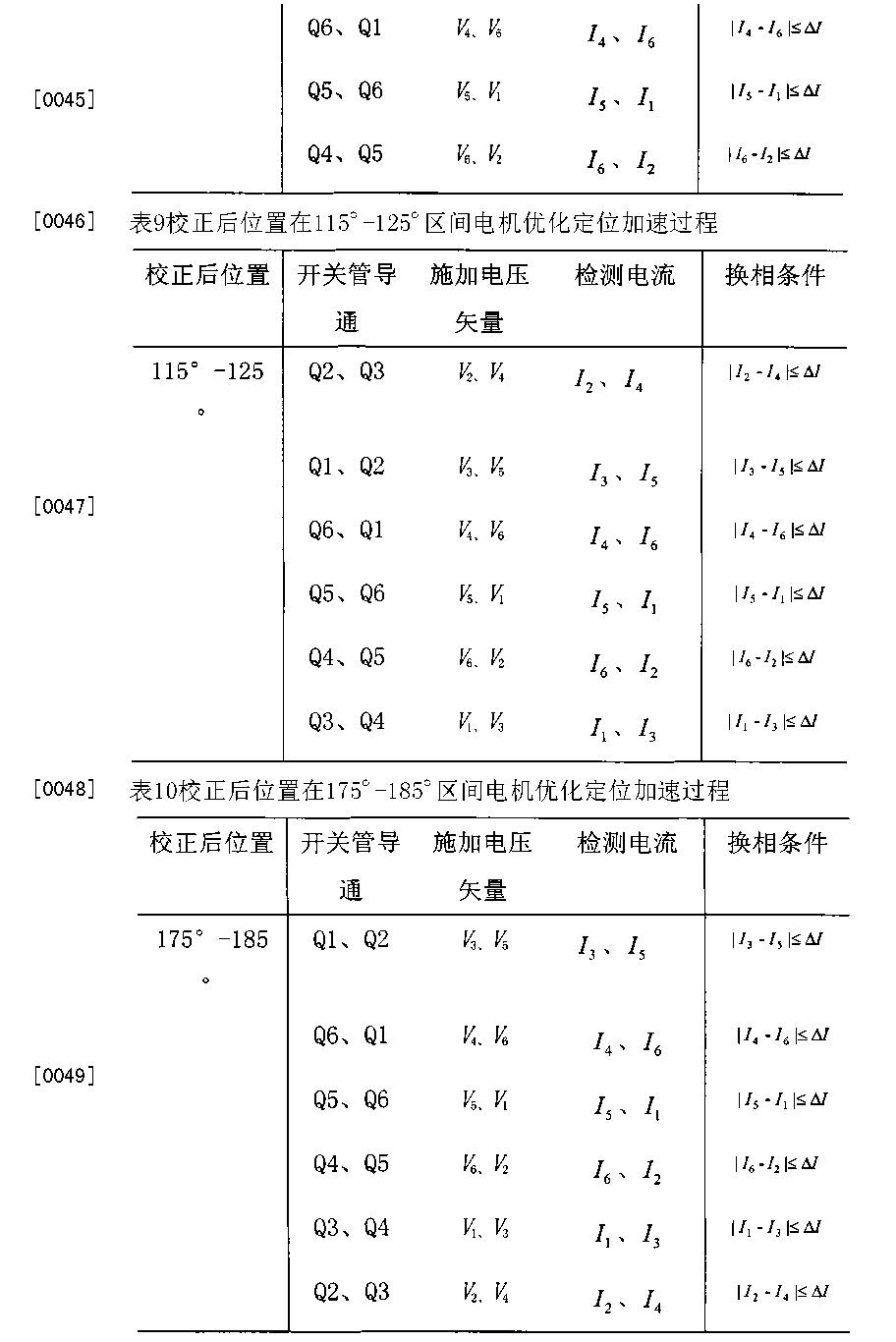 Figure CN102868350BD00171