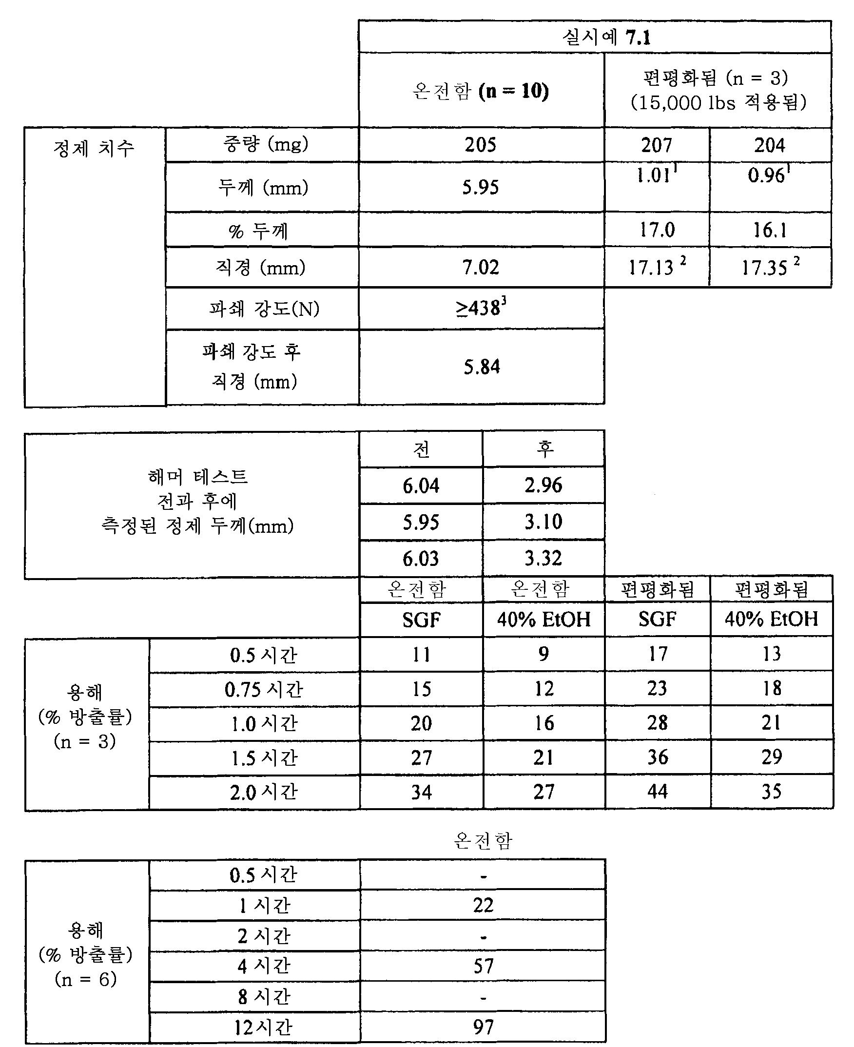 Figure 112011082183604-pat00023