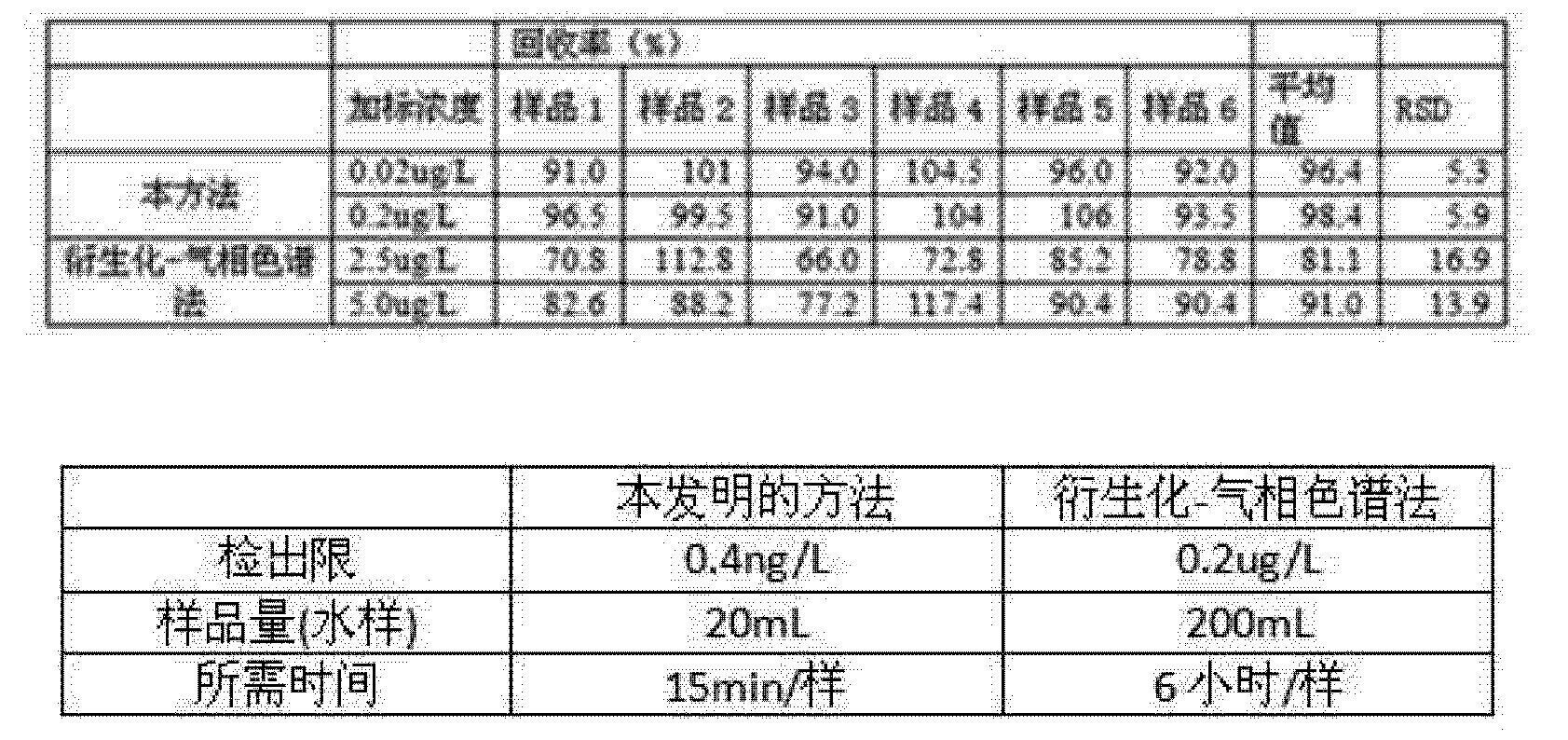 Figure CN103226138BD00161