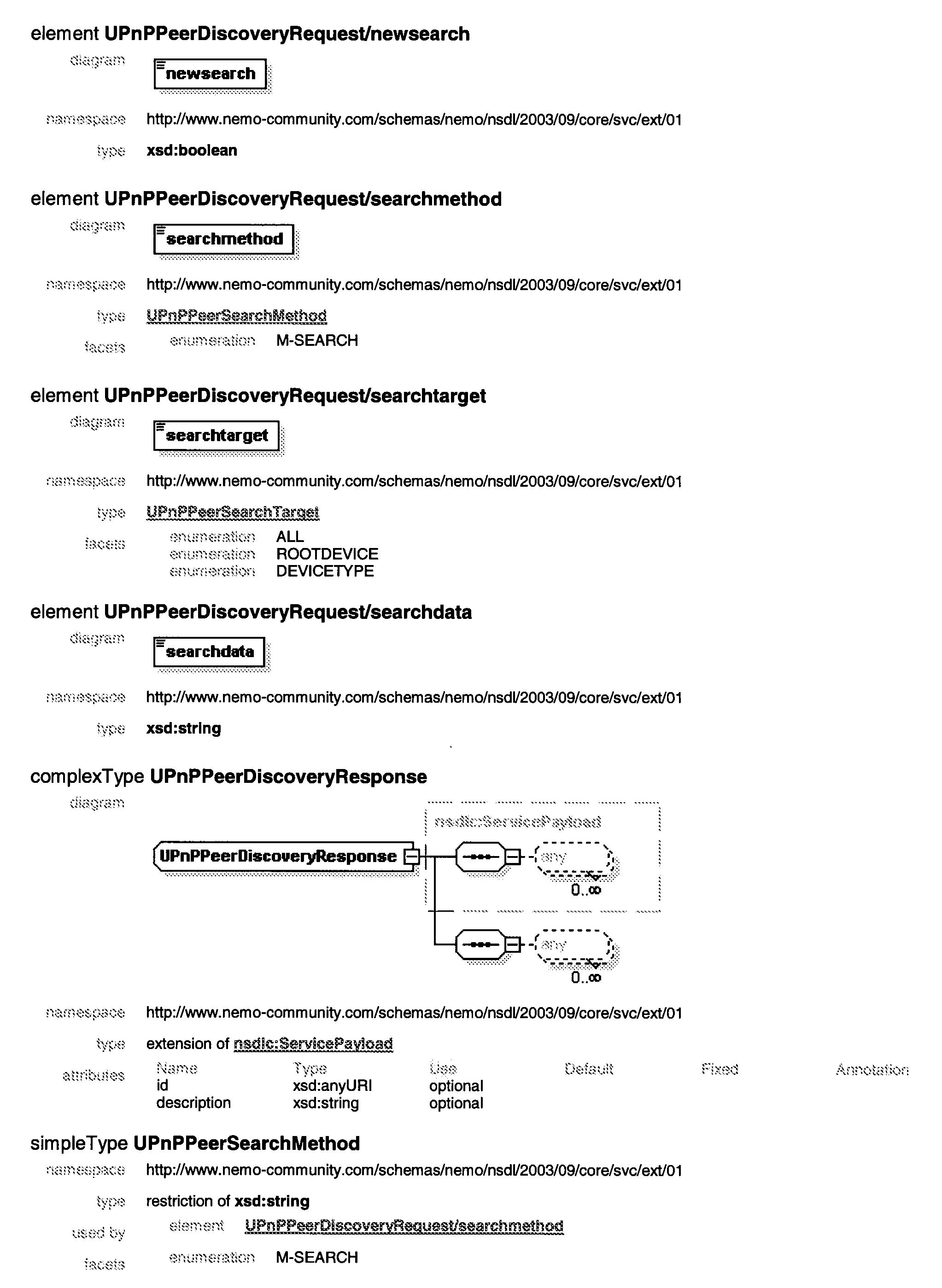 Figure US20080056500A1-20080306-P00024