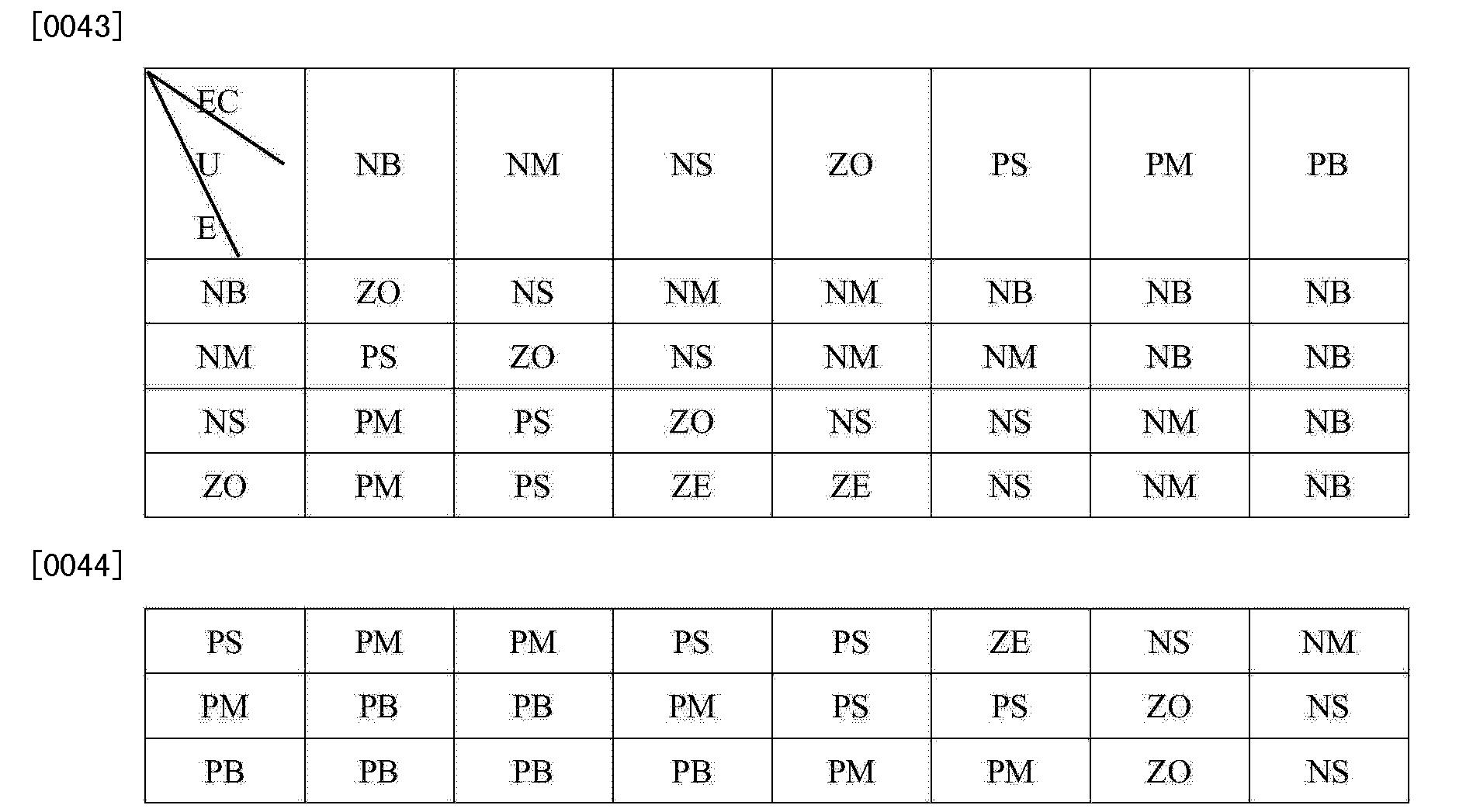 Figure CN104238374AD00082