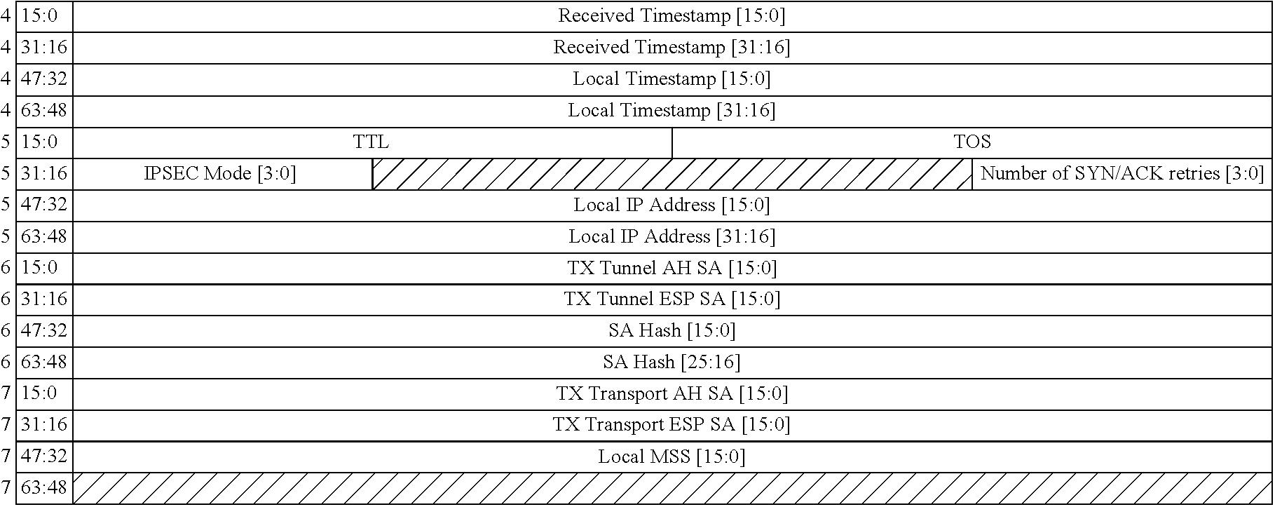 Figure US20040062267A1-20040401-C00010