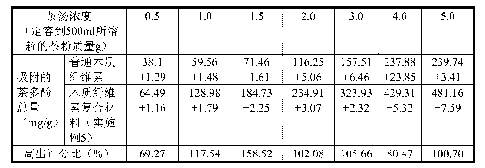 Figure CN104437405AD00061