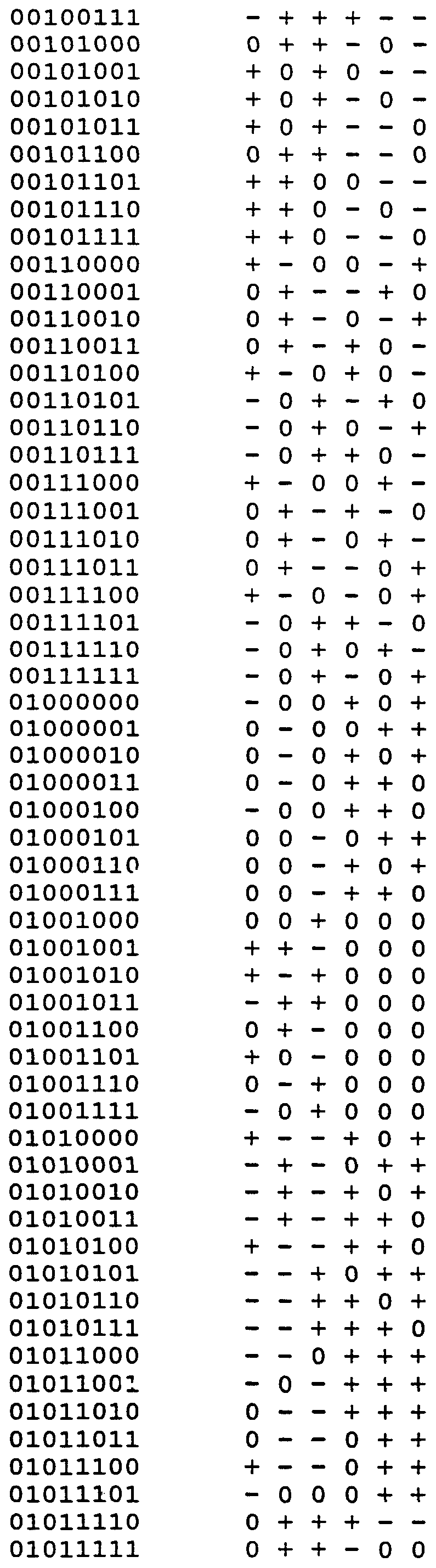 12 Bit Level Translator For Digital Circuitry