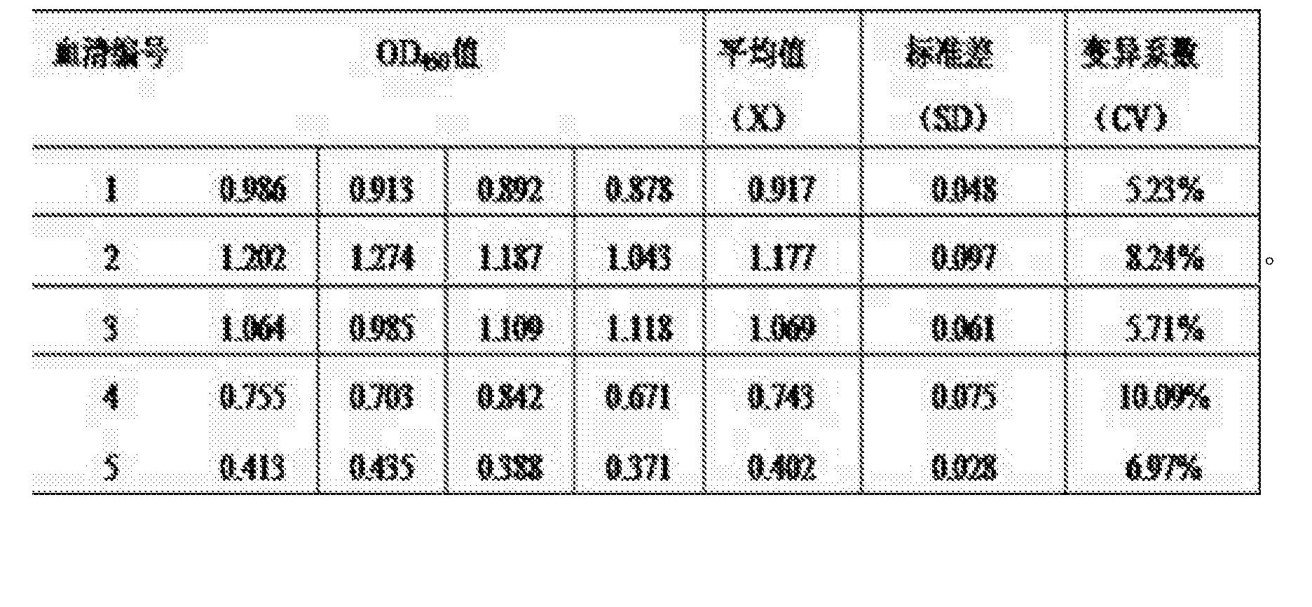 Figure CN106841611AD00053