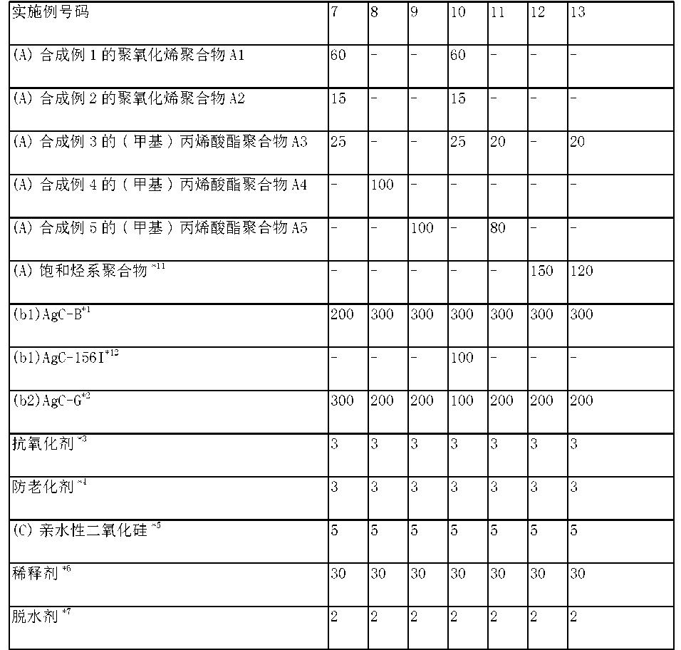 Figure CN103237863BD00201