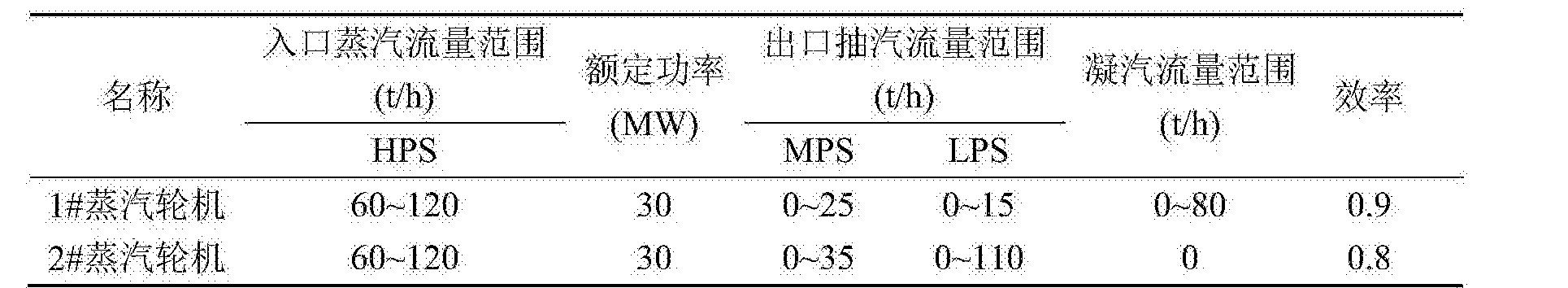 Figure CN104268789BD00155