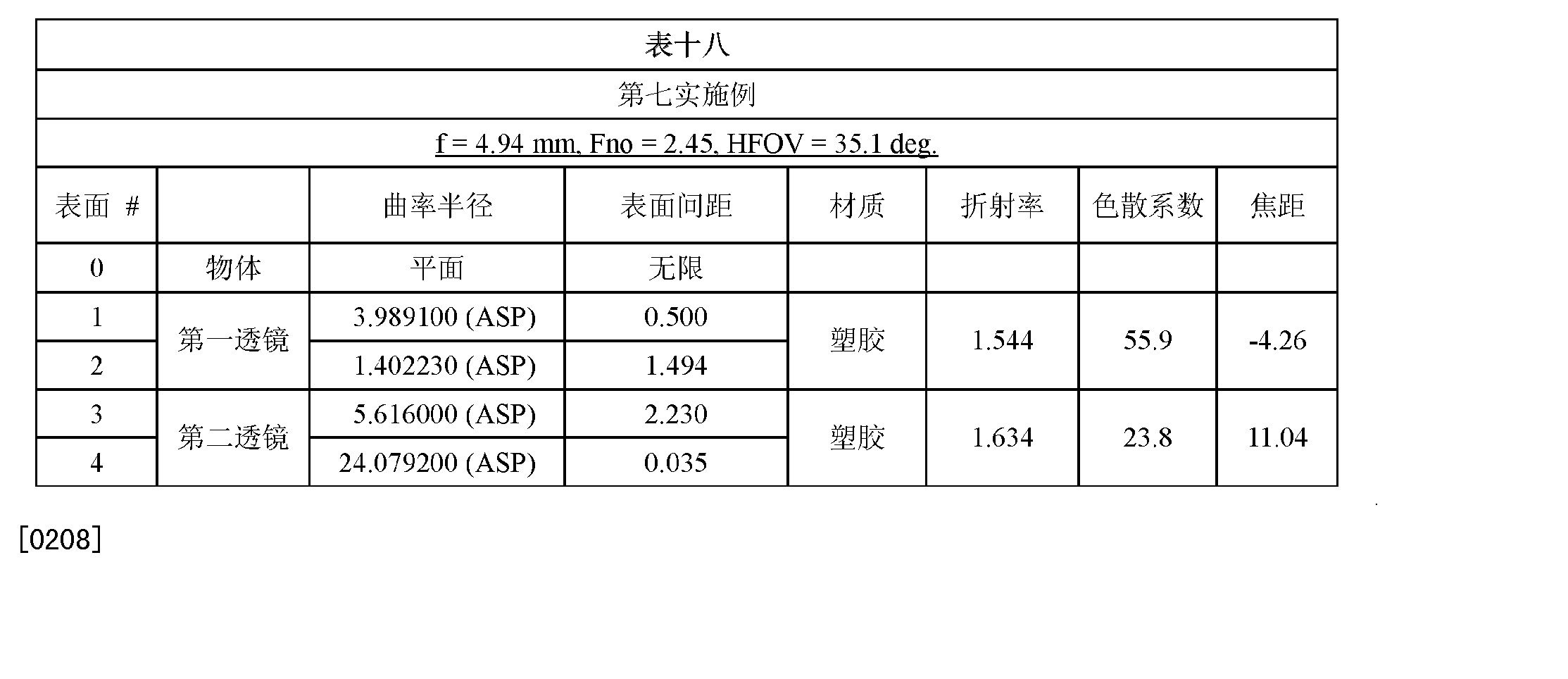 Figure CN202166776UD00221