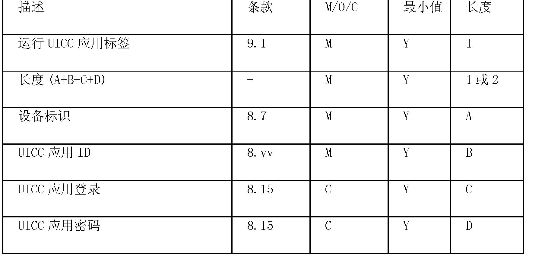 Figure CN102783121BD00121