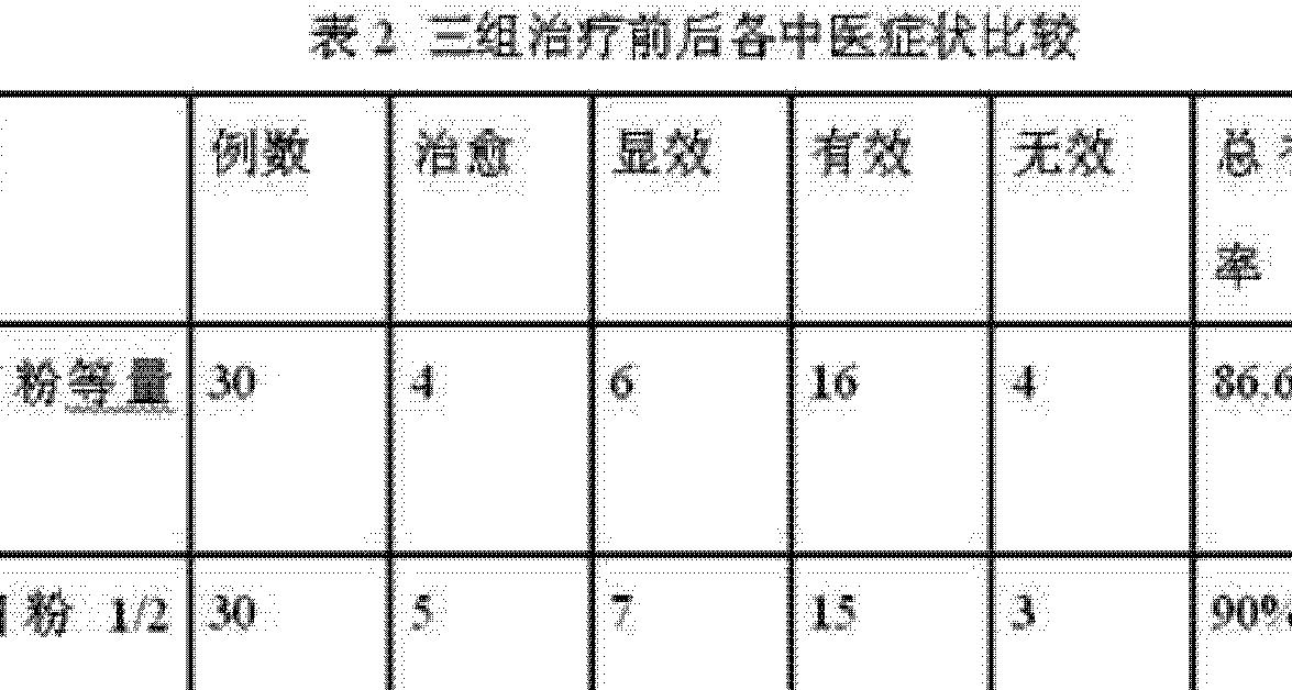 Figure CN102178848AD00071