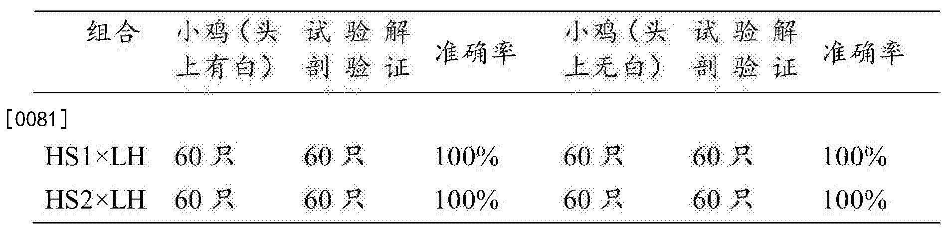 Figure CN106135132AD00101