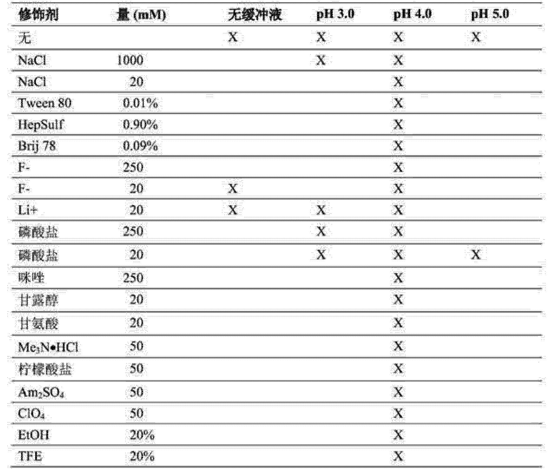 Figure CN104288756AD00261